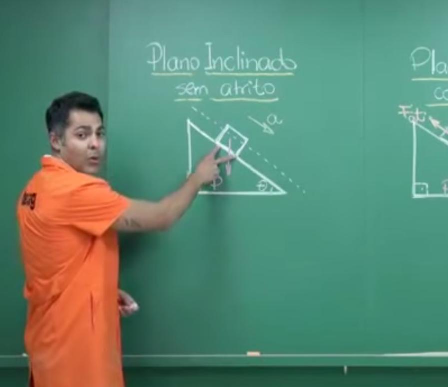 Aula em vídeo – Plano Inclinado