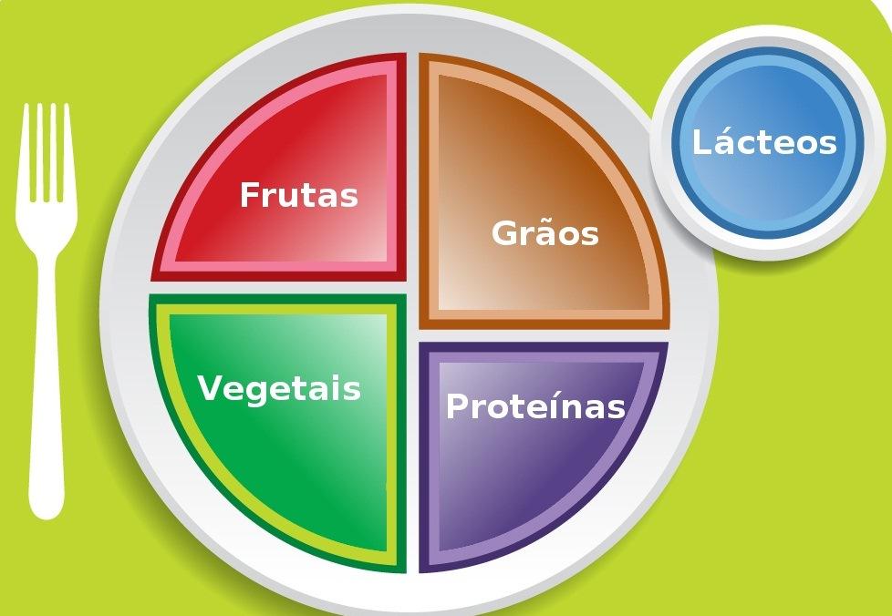 Esclarecendo a diferença entre dieta e alimentação balanceada