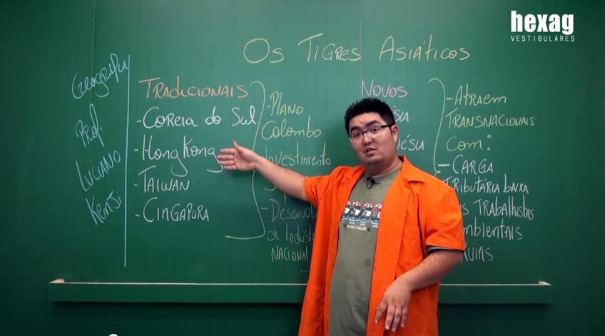 Videoaula – Os Tigres Asiáticos