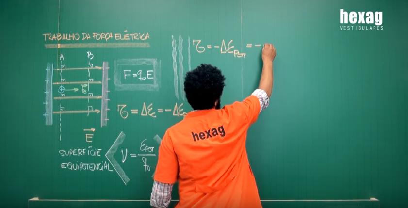Aula em vídeo – Trabalho da Força Elétrica